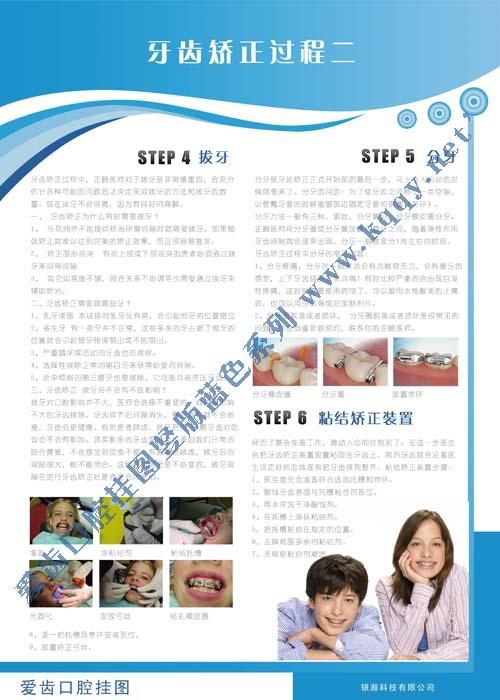 爱齿经典竖版蓝色系列口腔挂图-牙齿矫正过程二