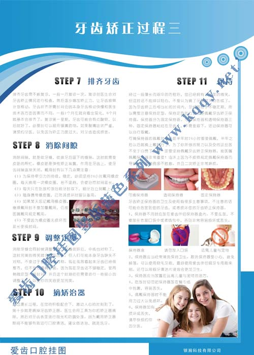 爱齿竖版经典蓝色系列口腔挂图-牙齿矫正过程三